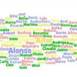 Top 20 Nombres de Bebés 2013